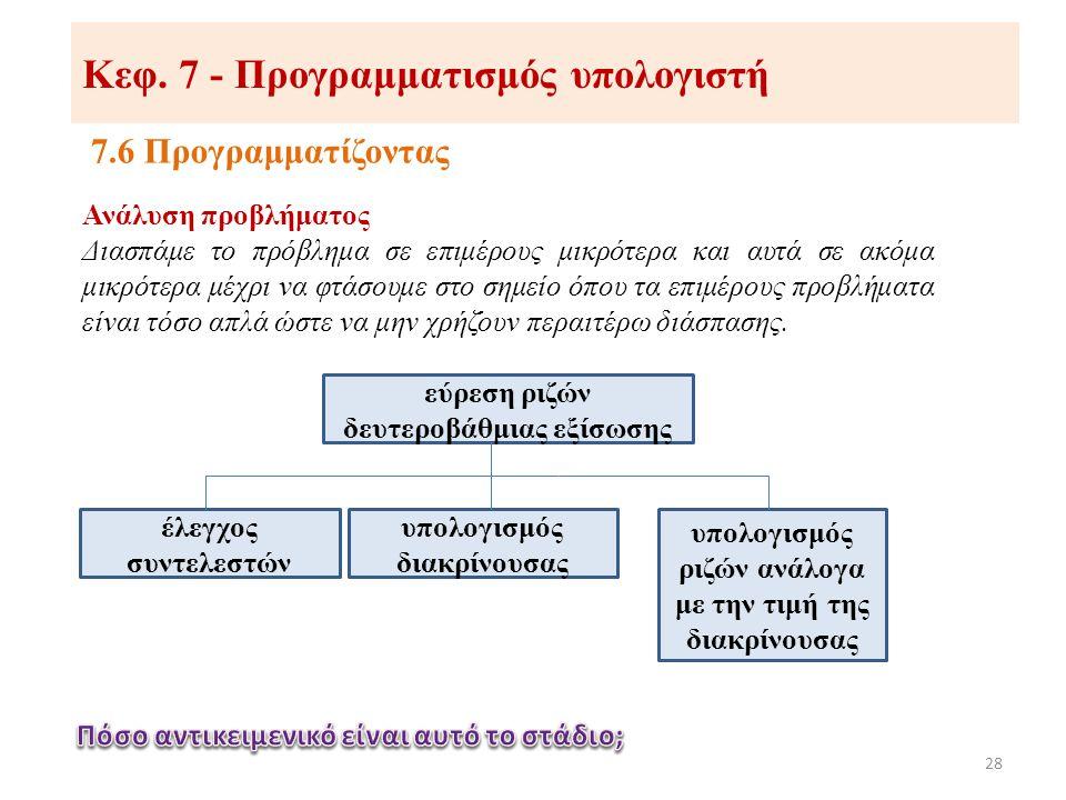 Κεφ. 7 - Προγραμματισμός υπολογιστή 7.6 Προγραμματίζοντας 28 Ανάλυση προβλήματος Διασπάμε το πρόβλημα σε επιμέρους μικρότερα και αυτά σε ακόμα μικρότε
