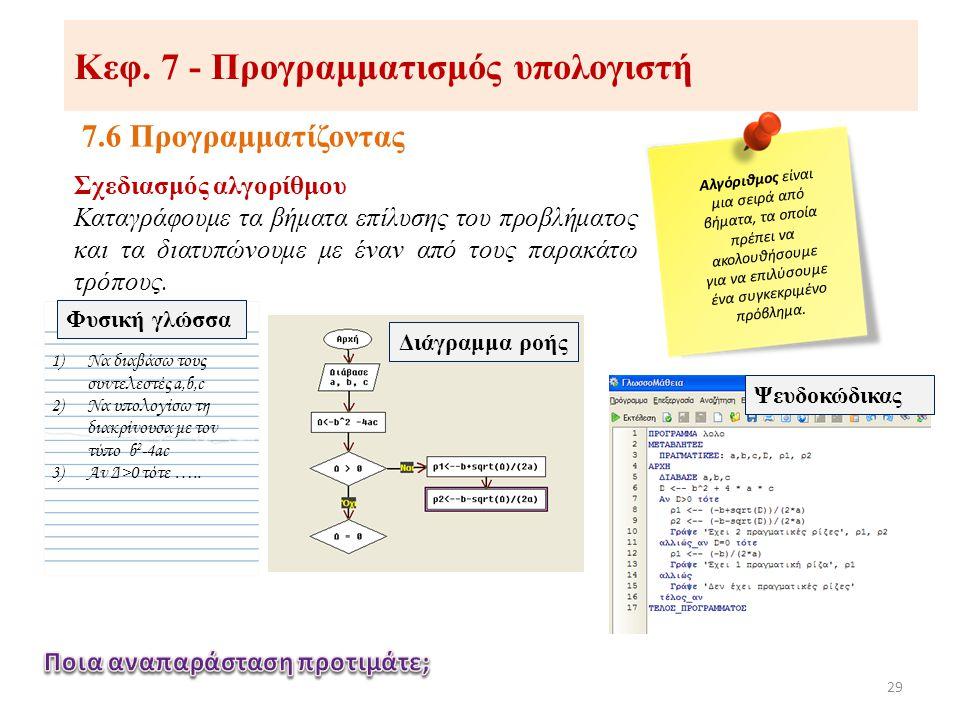 Κεφ. 7 - Προγραμματισμός υπολογιστή 7.6 Προγραμματίζοντας 29 Σχεδιασμός αλγορίθμου Καταγράφουμε τα βήματα επίλυσης του προβλήματος και τα διατυπώνουμε