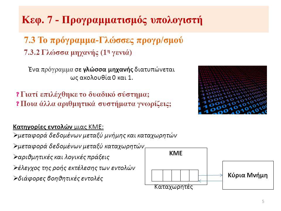 Κεφ. 7 - Προγραμματισμός υπολογιστή 7.3 Το πρόγραμμα-Γλώσσες προγρ/σμού 5 7.3.2 Γλώσσα μηχανής (1 η γενιά) Ένα πρόγραμμα σε γλώσσα μηχανής διατυπώνετα
