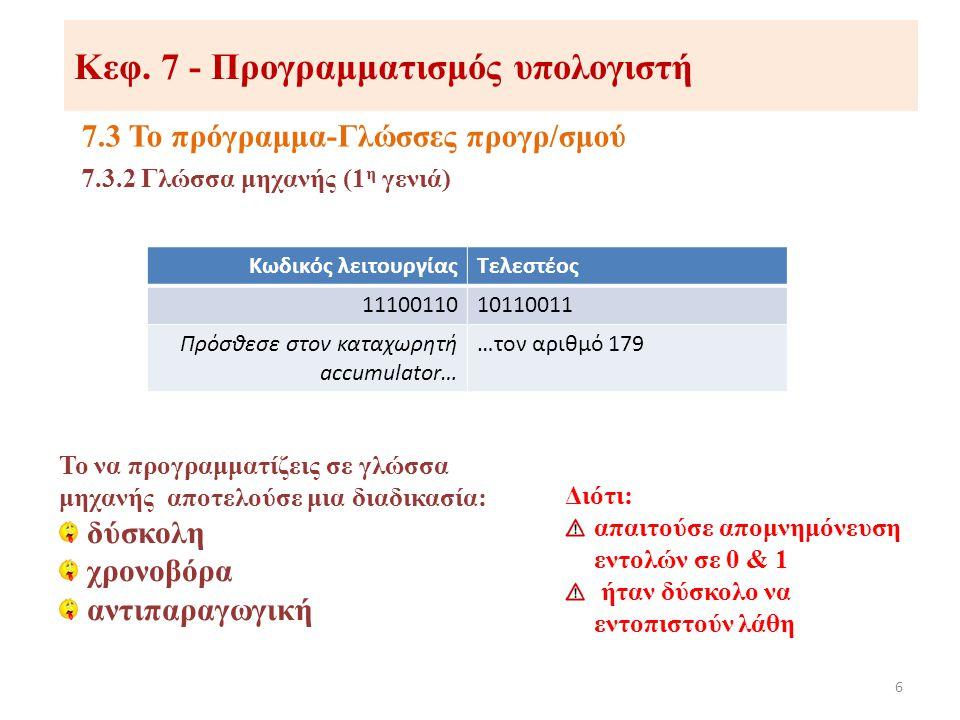 Κεφ. 7 - Προγραμματισμός υπολογιστή 7.3 Το πρόγραμμα-Γλώσσες προγρ/σμού 6 7.3.2 Γλώσσα μηχανής (1 η γενιά) Το να προγραμματίζεις σε γλώσσα μηχανής απο