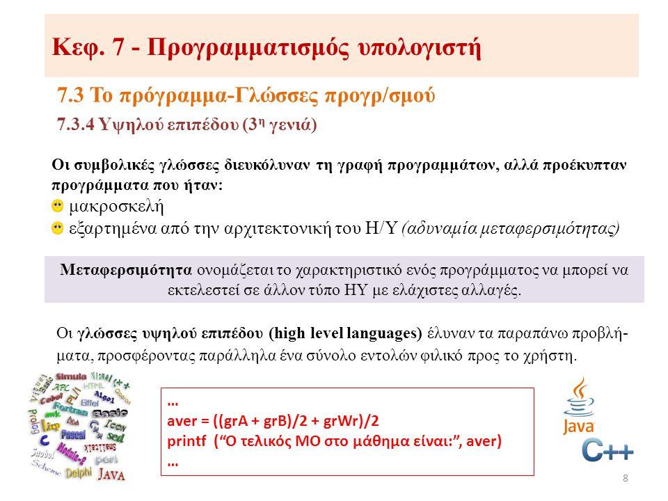 Κεφ. 7 - Προγραμματισμός υπολογιστή 7.3 Το πρόγραμμα-Γλώσσες προγρ/σμού 8 7.3.4 Υψηλού επιπέδου (3 η γενιά) Οι συμβολικές γλώσσες διευκόλυναν τη γραφή
