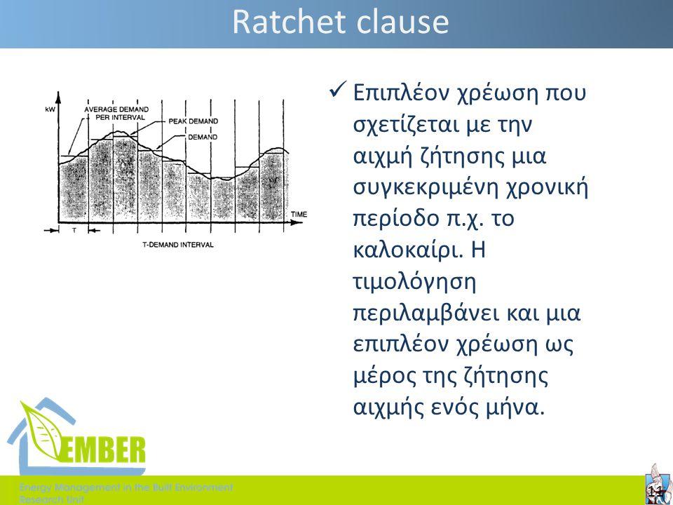 Ratchet clause  Επιπλέον χρέωση που σχετίζεται με την αιχμή ζήτησης μια συγκεκριμένη χρονική περίοδο π.χ. το καλοκαίρι. Η τιμολόγηση περιλαμβάνει και