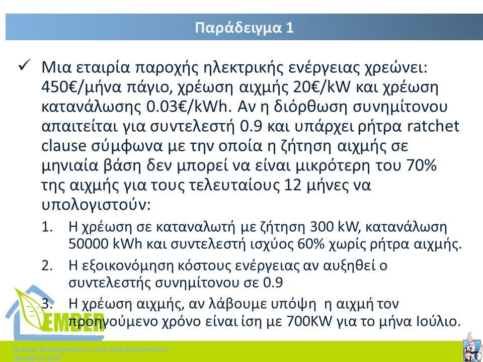 Παράδειγμα 1  Μια εταιρία παροχής ηλεκτρικής ενέργειας χρεώνει: 450€/μήνα πάγιο, χρέωση αιχμής 20€/kW και χρέωση κατανάλωσης 0.03€/kWh. Αν η διόρθωση