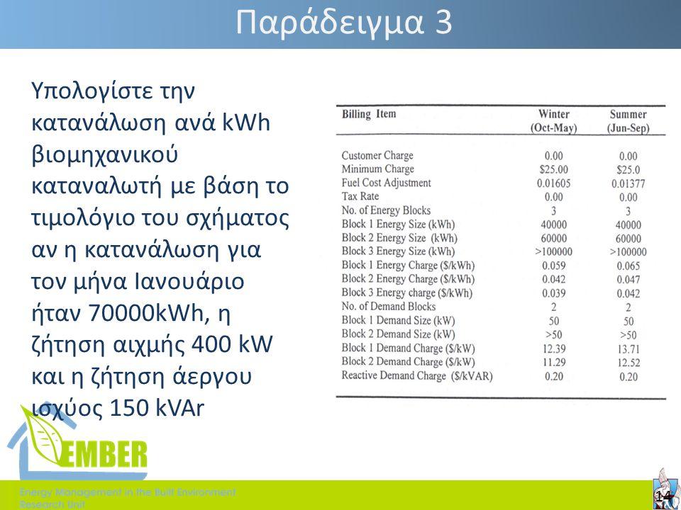 Παράδειγμα 3 Υπολογίστε την κατανάλωση ανά kWh βιομηχανικού καταναλωτή με βάση το τιμολόγιο του σχήματος αν η κατανάλωση για τον μήνα Ιανουάριο ήταν 7