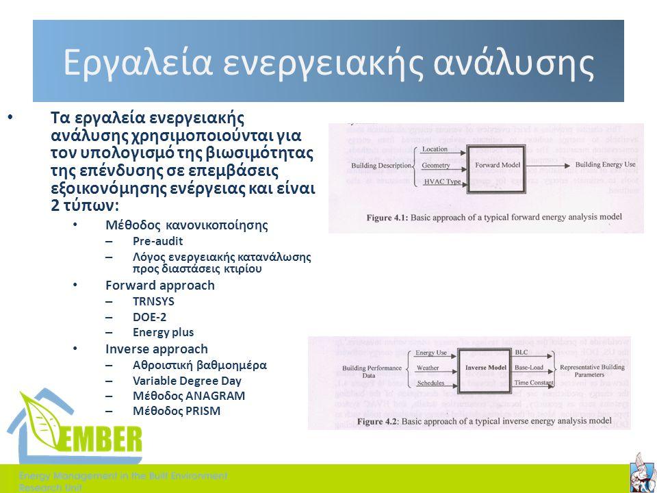 Εργαλεία ενεργειακής ανάλυσης • Tα εργαλεία ενεργειακής ανάλυσης χρησιμοποιούνται για τον υπολογισμό της βιωσιμότητας της επένδυσης σε επεμβάσεις εξοι