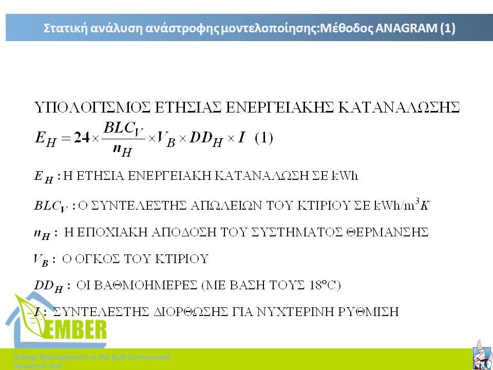 Στατική ανάλυση ανάστροφης μοντελοποίησης:Μέθοδος ANAGRAM (1)