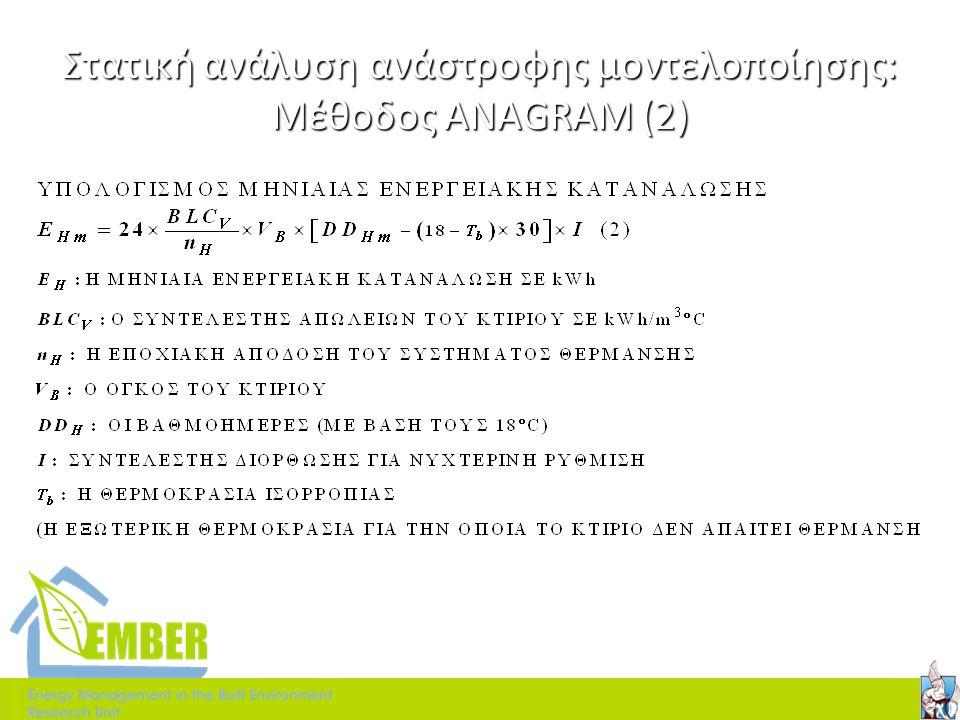 Στατική ανάλυση ανάστροφης μοντελοποίησης: Μέθοδος ANAGRAM (2)