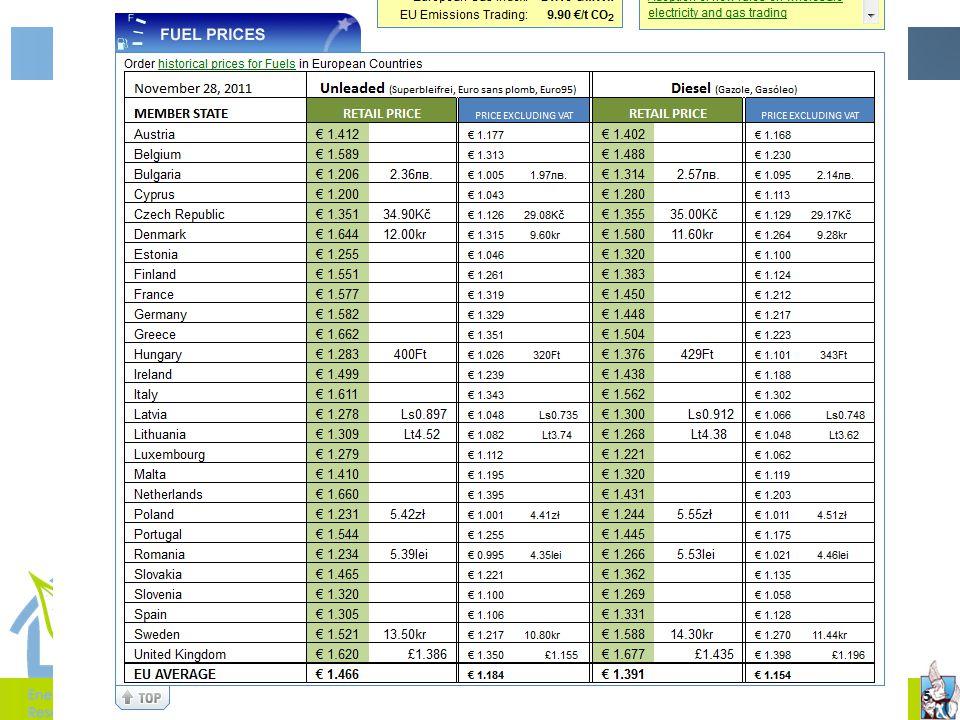 Στατική ανάλυση ανάστροφης μοντελοποίησης:Μέθοδος PRISM • Συσχετίζει την ενεργειακή χρήση για κάθε περίοδο ενεργειακής χρέωσης με τις βαθμοημέρες θέρμανσης ή ψύξης