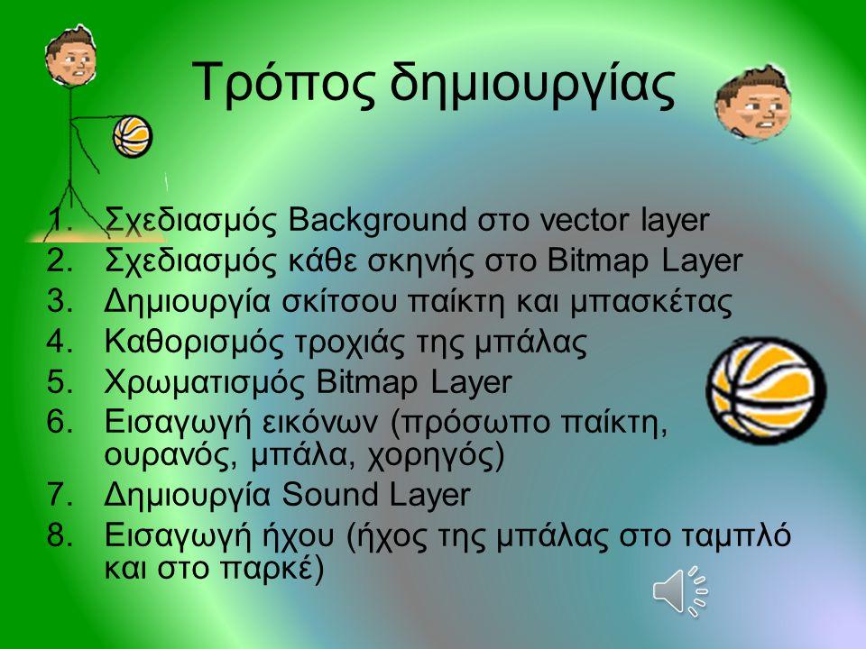 Τρόπος δημιουργίας 1.Σχεδιασμός Background στο vector layer 2.Σχεδιασμός κάθε σκηνής στο Bitmap Layer 3.Δημιουργία σκίτσου παίκτη και μπασκέτας 4.Καθορισμός τροχιάς της μπάλας 5.Χρωματισμός Bitmap Layer 6.Εισαγωγή εικόνων (πρόσωπο παίκτη, ουρανός, μπάλα, χορηγός) 7.Δημιουργία Sound Layer 8.Εισαγωγή ήχου (ήχος της μπάλας στο ταμπλό και στο παρκέ)