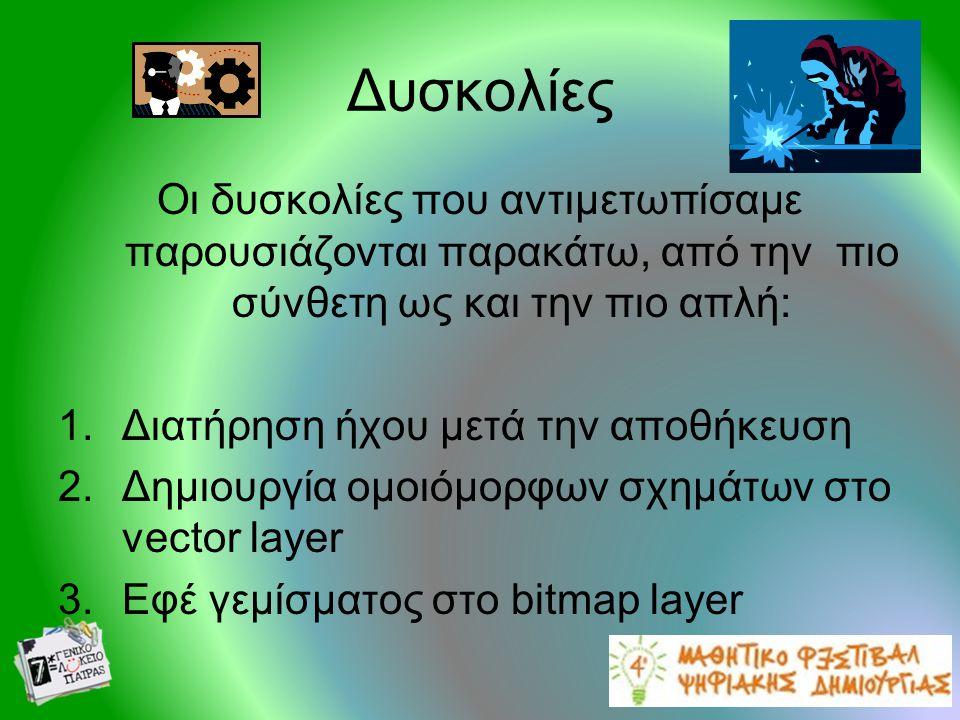 Τρόπος δημιουργίας 1.Σχεδιασμός Background στο vector layer 2.Σχεδιασμός κάθε σκηνής στο Bitmap Layer 3.Δημιουργία σκίτσου παίκτη και μπασκέτας 4.Καθο