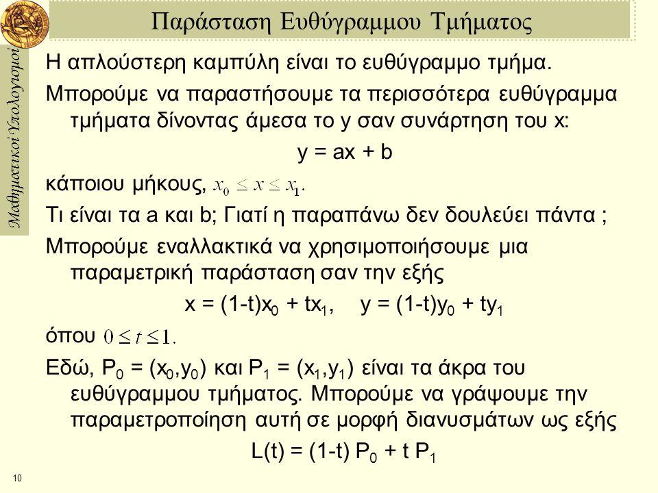 Μαθηματικοί Υπολογισμοί 10 Παράσταση Ευθύγραμμου Τμήματος Η απλούστερη καμπύλη είναι το ευθύγραμμο τμήμα. Μπορούμε να παραστήσουμε τα περισσότερα ευθύ