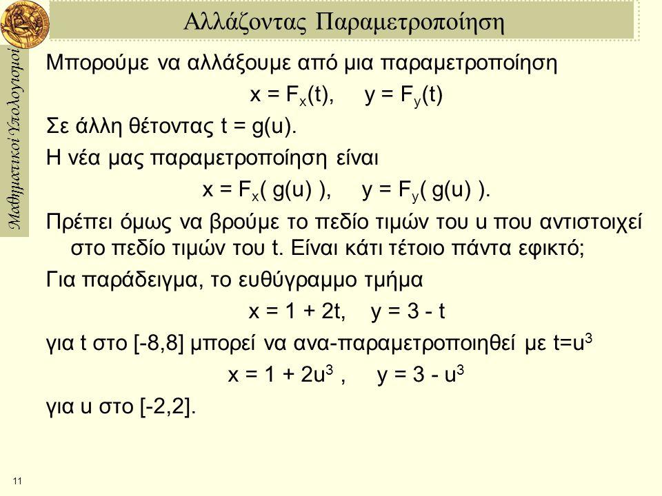Μαθηματικοί Υπολογισμοί 11 Αλλάζοντας Παραμετροποίηση Μπορούμε να αλλάξουμε από μια παραμετροποίηση x = F x (t), y = F y (t) Σε άλλη θέτοντας t = g(u).
