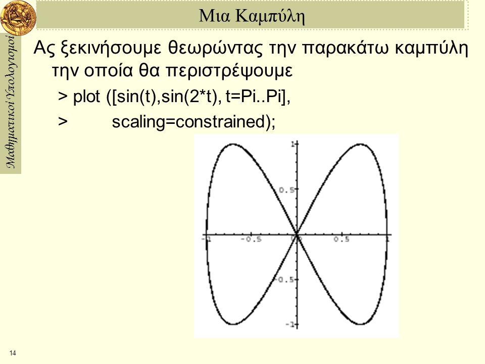 Μαθηματικοί Υπολογισμοί 14 Μια Καμπύλη Ας ξεκινήσουμε θεωρώντας την παρακάτω καμπύλη την οποία θα περιστρέψουμε > plot ([sin(t),sin(2*t), t=Pi..Pi], > scaling=constrained);