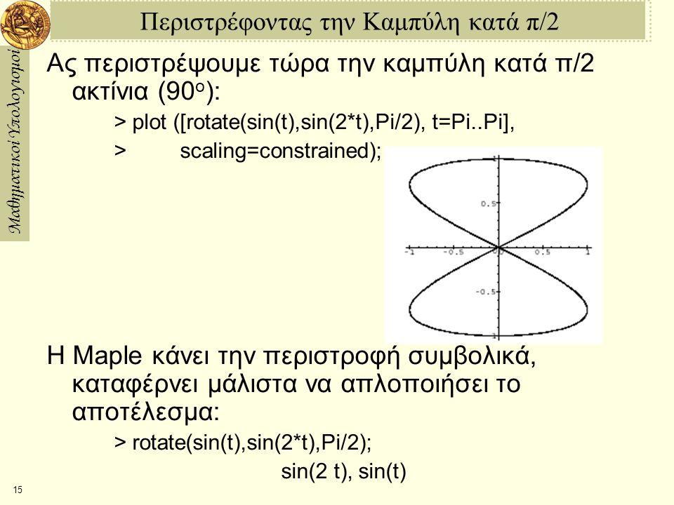 Μαθηματικοί Υπολογισμοί 15 Περιστρέφοντας την Καμπύλη κατά π/2 Ας περιστρέψουμε τώρα την καμπύλη κατά π/2 ακτίνια (90 ο ): > plot ([rotate(sin(t),sin(2*t),Pi/2), t=Pi..Pi], > scaling=constrained); Η Maple κάνει την περιστροφή συμβολικά, καταφέρνει μάλιστα να απλοποιήσει το αποτέλεσμα: > rotate(sin(t),sin(2*t),Pi/2);  sin(2 t), sin(t)