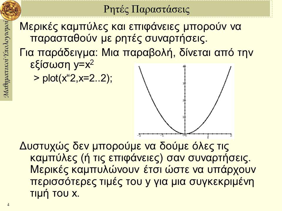 Μαθηματικοί Υπολογισμοί 4 Ρητές Παραστάσεις Μερικές καμπύλες και επιφάνειες μπορούν να παρασταθούν με ρητές συναρτήσεις. Για παράδειγμα: Μια παραβολή,