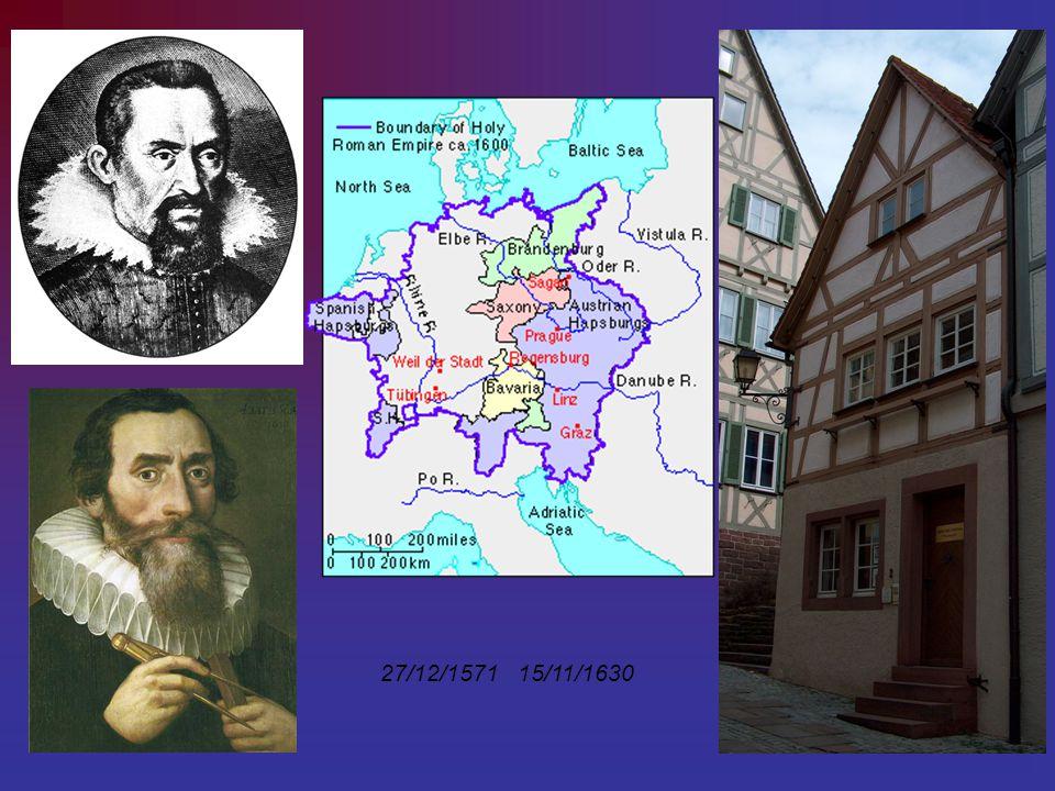 ΑΝΑΤΡΟΠΕΣ ΑΝΤΙΛΗΨΕΩΝ ΚΑΤΑ ΤΗ ΔΙΑΡΚΕΙΑ ΤΗΣ ΖΩΗΣ ΤΟΥ KEPLER Οι νόμοι του Kepler και οι παρατηρήσεις του Galileo εδραίωσαν την αντίληψη του ηλιοκεντρικού συστήματος.