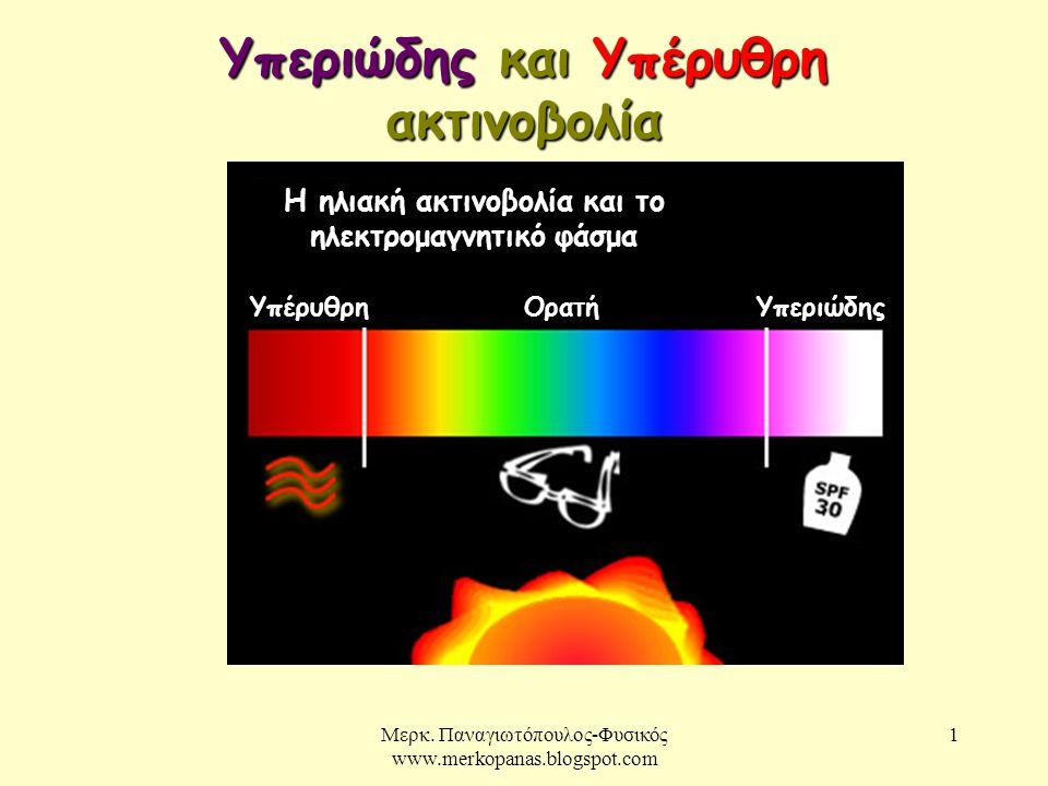 Μερκ. Παναγιωτόπουλος-Φυσικός www.merkopanas.blogspot.com 1 Υπεριώδης και Υπέρυθρη ακτινοβολία ΥπέρυθρηΟρατήΥπεριώδης Η ηλιακή ακτινοβολία και το ηλεκ