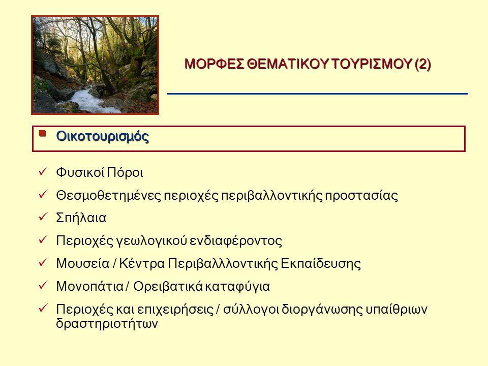 ΜΟΡΦΕΣ ΘΕΜΑΤΙΚΟΥ ΤΟΥΡΙΣΜΟΥ (2)  Φυσικοί Πόροι  Θεσμοθετημένες περιοχές περιβαλλοντικής προστασίας  Σπήλαια  Περιοχές γεωλογικού ενδιαφέροντος  Μουσεία / Κέντρα Περιβαλλλοντικής Εκπαίδευσης  Μονοπάτια / Ορειβατικά καταφύγια  Περιοχές και επιχειρήσεις / σύλλογοι διοργάνωσης υπαίθριων δραστηριοτήτων  Οικοτουρισμός