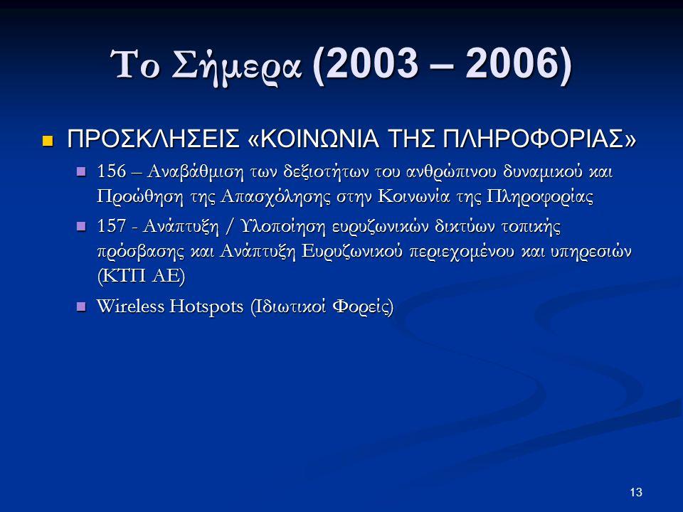 13 Το Σήμερα (2003 – 2006)  ΠΡΟΣΚΛΗΣΕΙΣ «ΚΟΙΝΩΝΙΑ ΤΗΣ ΠΛΗΡΟΦΟΡΙΑΣ»  156 – Αναβάθμιση των δεξιοτήτων του ανθρώπινου δυναμικού και Προώθηση της Απασχόλησης στην Κοινωνία της Πληροφορίας  157 - Ανάπτυξη / Υλοποίηση ευρυζωνικών δικτύων τοπικής πρόσβασης και Ανάπτυξη Ευρυζωνικού περιεχομένου και υπηρεσιών (ΚΤΠ ΑΕ)  Wireless Hotspots (Ιδιωτικοί Φορείς)