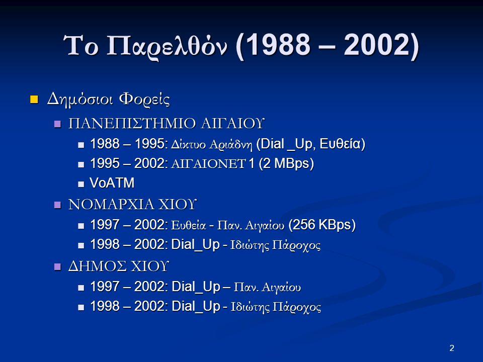2 Το Παρελθόν (1988 – 2002)  Δημόσιοι Φορείς  ΠΑΝΕΠΙΣΤΗΜΙΟ ΑΙΓΑΙΟΥ  1988 – 1995: Δίκτυο Αριάδνη (Dial _Up, Ευθεία)  1995 – 2002: ΑΙΓΑΙΟΝΕΤ 1 (2 ΜBps)  VoATM  ΝΟΜΑΡΧΙΑ ΧΙΟΥ  1997 – 2002: Ευθεία - Παν.