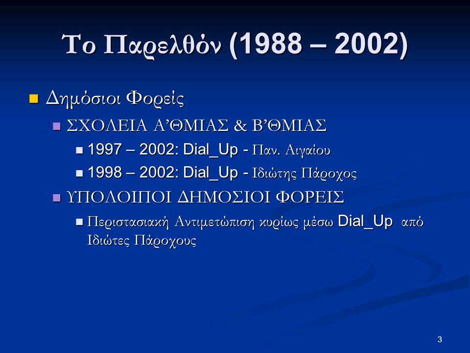 4 Το Παρελθόν (1988 – 2002)  Ιδιωτικοί Φορείς  Dial_Up - Ιδιώτες Πάροχοι  Ευθείες - Ιδιώτες Πάροχοι  Ενδοεπιχειρησιακές Ευθείες