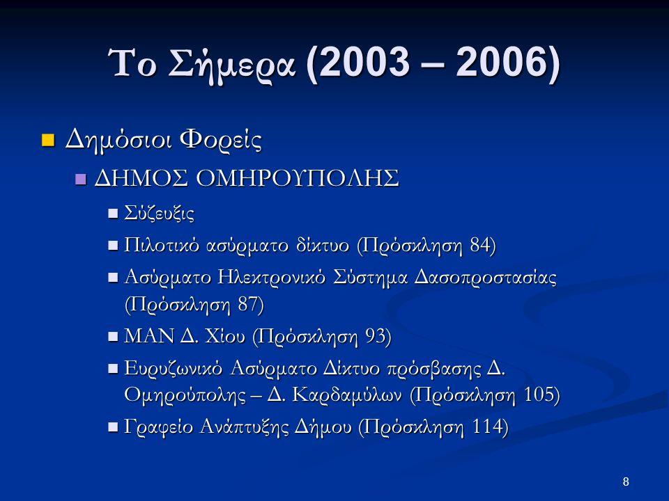 9 Το Σήμερα (2003 – 2006)  Δημόσιοι Φορείς  ΔΗΜΟΣ ΚΑΡΔΑΜΥΛΩΝ  Ευρυζωνικό Ασύρματο Δίκτυο πρόσβασης Δ.