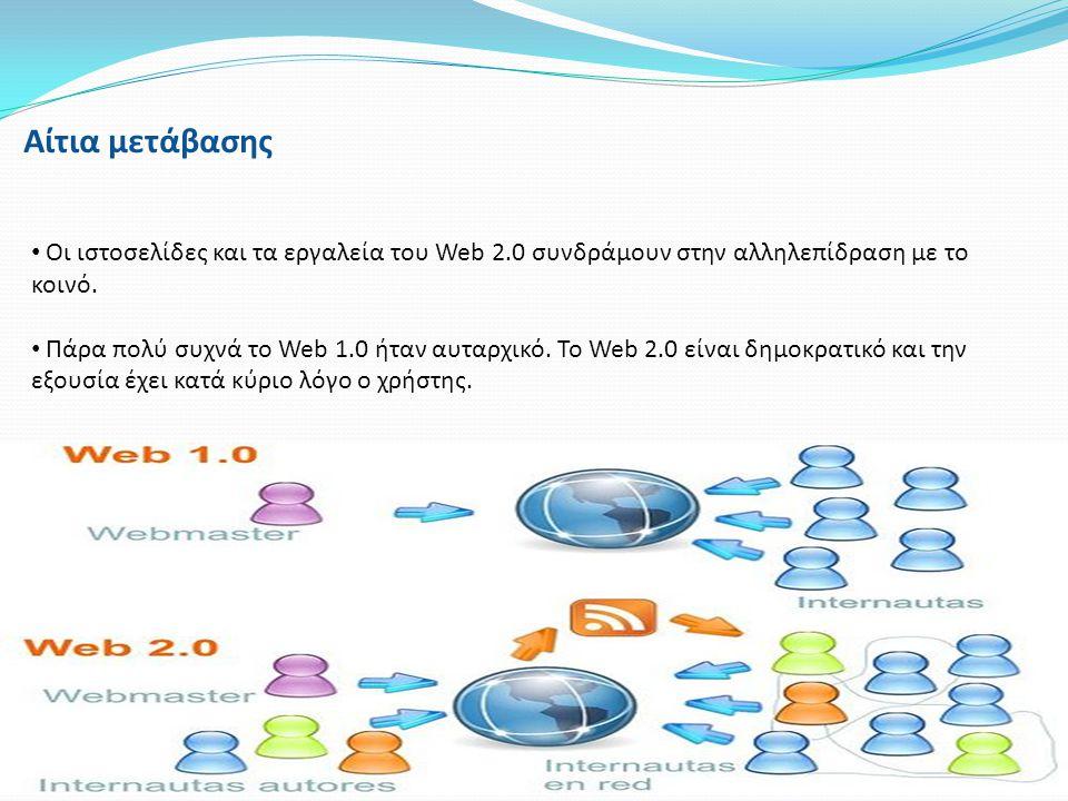 Αίτια μετάβασης • Οι ιστοσελίδες και τα εργαλεία του Web 2.0 συνδράμουν στην αλληλεπίδραση με το κοινό. • Πάρα πολύ συχνά το Web 1.0 ήταν αυταρχικό. T