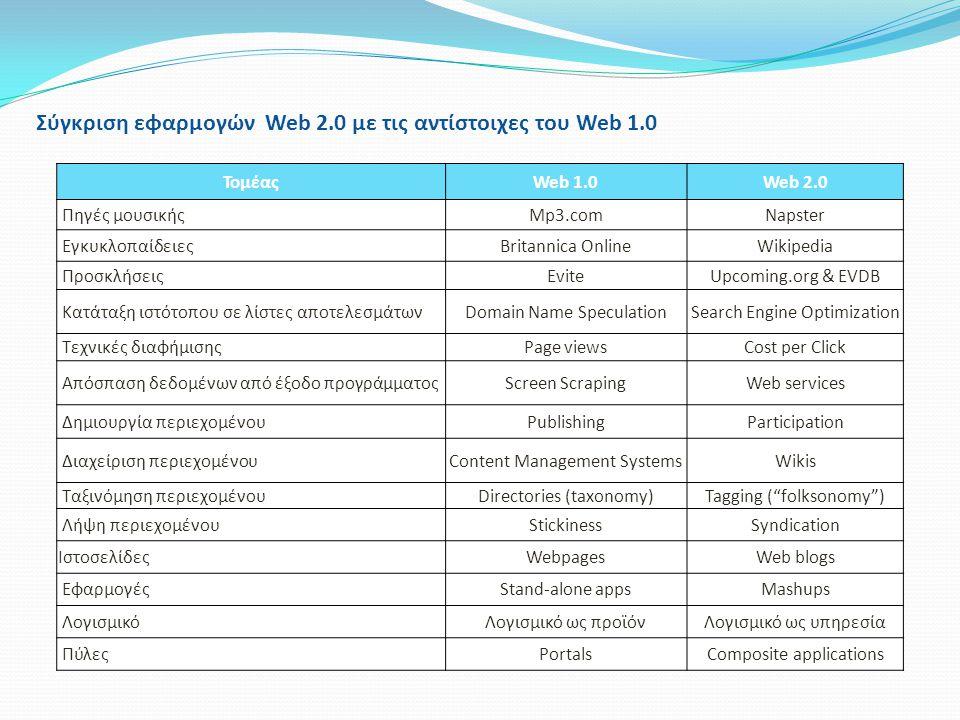 Σύγκριση εφαρμογών Web 2.0 με τις αντίστοιχες του Web 1.0 ΤομέαςWeb 1.0Web 2.0 Πηγές μουσικήςMp3.comNapster ΕγκυκλοπαίδειεςBritannica OnlineWikipedia