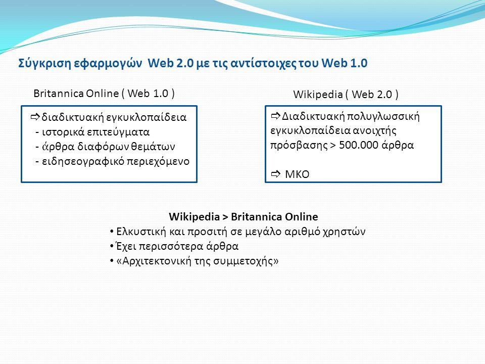 Σύγκριση εφαρμογών Web 2.0 με τις αντίστοιχες του Web 1.0 Britannica Online ( Web 1.0 ) m ( Web 1.0 ) Wikipedia ( Web 2.0 ) r ( Web 2.0 )  διαδικτυακ