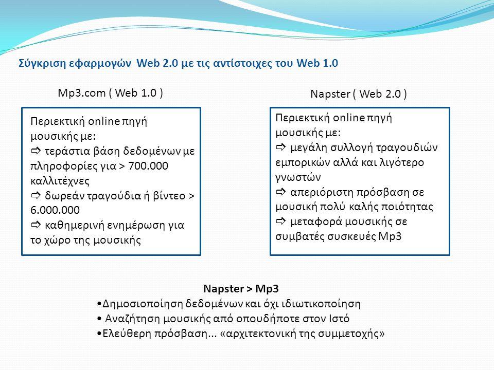 Σύγκριση εφαρμογών Web 2.0 με τις αντίστοιχες του Web 1.0 Mp3.com ( Web 1.0 ) Napster ( Web 2.0 ) Περιεκτική online πηγή μουσικής με:  τεράστια βάση