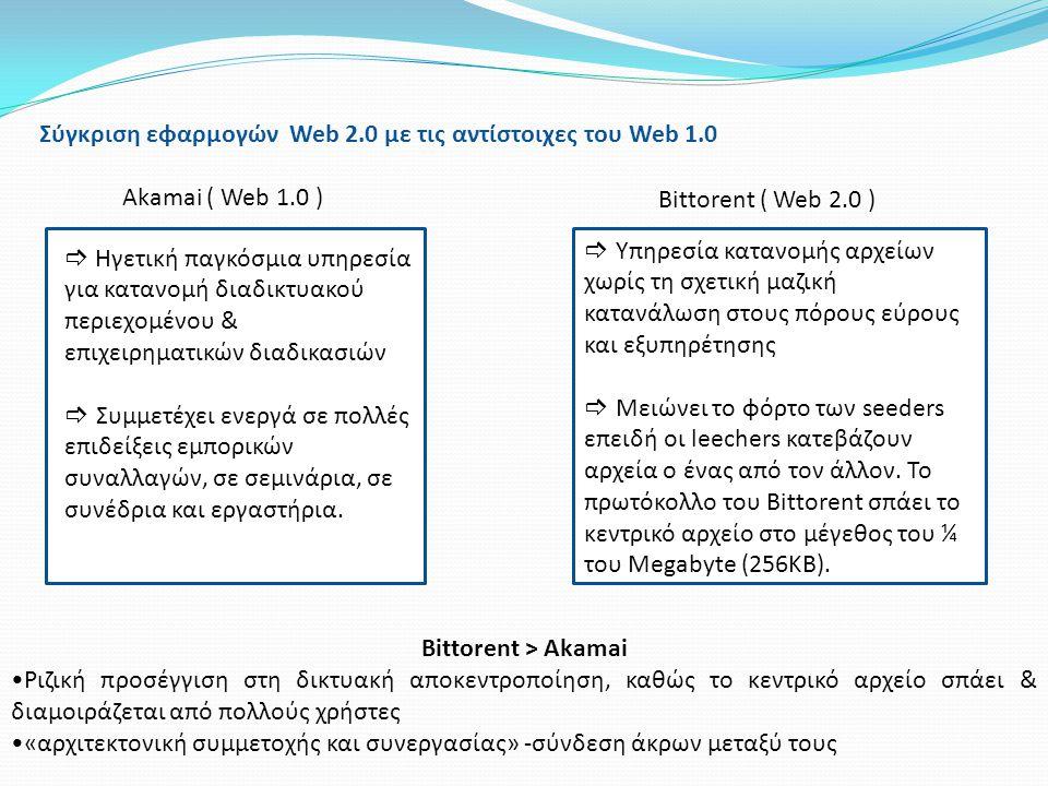 Σύγκριση εφαρμογών Web 2.0 με τις αντίστοιχες του Web 1.0 Akamai ( Web 1.0 ) Bittorent ( Web 2.0 )  Ηγετική παγκόσμια υπηρεσία για κατανομή διαδικτυα