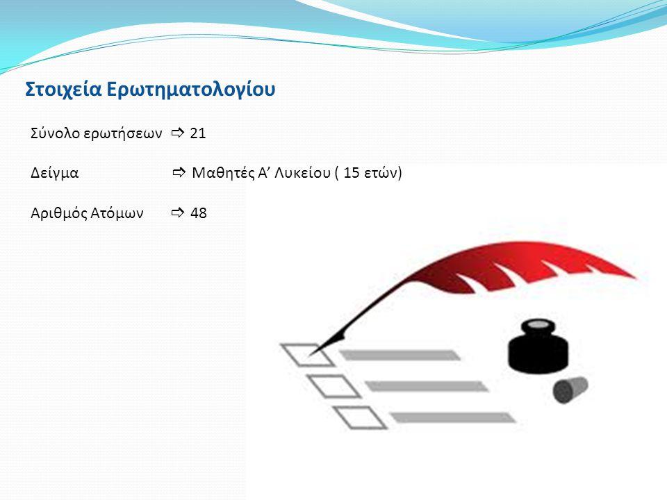 Στοιχεία Ερωτηματολογίου Σύνολο ερωτήσεων  21 Δείγμα  Μαθητές Α' Λυκείου ( 15 ετών) Αριθμός Ατόμων  48