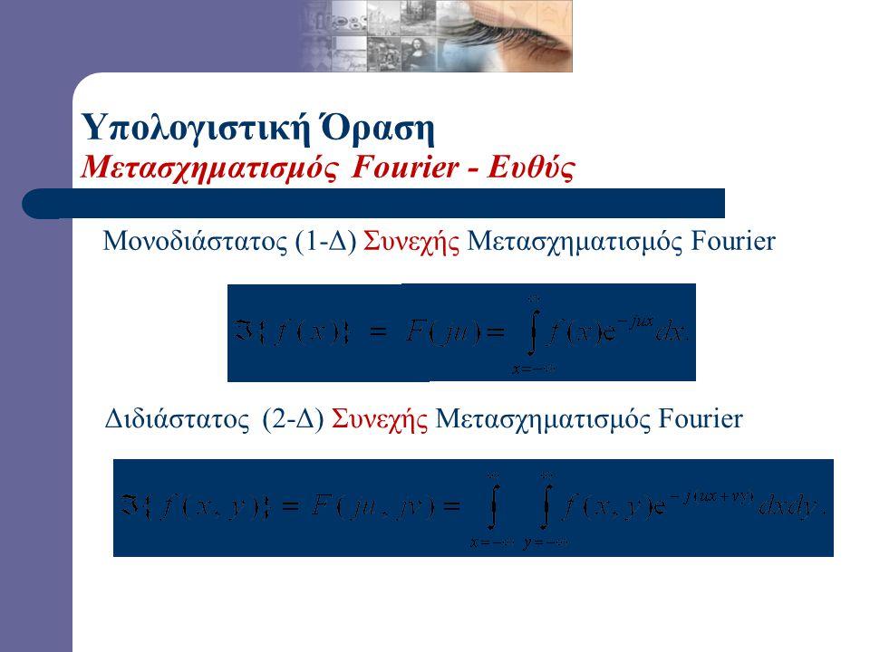 Υπολογιστική Όραση Θεώρημα Συνέλιξης (2-Δ)