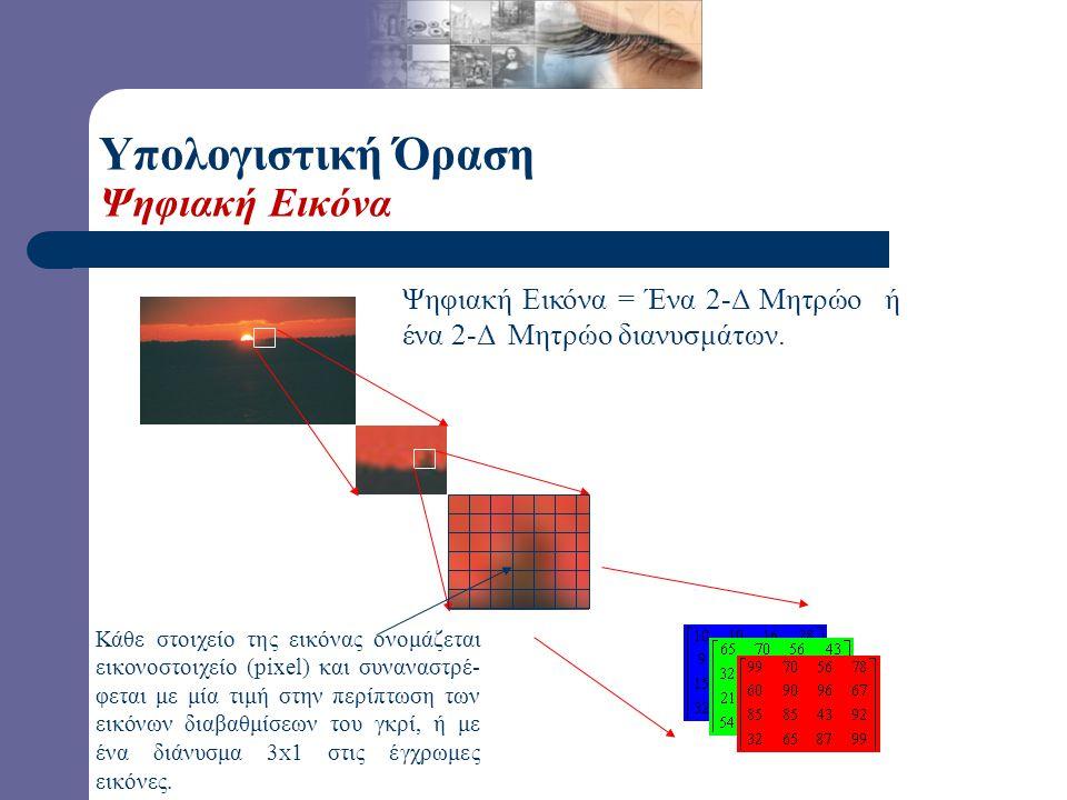 Υπολογιστική Όραση Βασικοί 2-Δ Μετασχηματισμοί Aν g(n 1, n 2 ) είναι ένα διδιάστατο σήμα με περιοχή υποστήριξης [0 Ν-1]  [0 Μ-1] τότε ο ορθός (forward) και ο αντίστροφος (inverse) γραμμικός μετασχηματισμός του σήματος, ορίζονται από τις ακόλουθες σχέσεις: και όπου Κ f (n 1,k 1 :n 2,k 2 ) και Κ i (k 1,n 1 :k 2,n 2 ) οι πυρήνες του ορθού και του αντίστροφου γραμμικού μετασχηματισμού αντίστοιχα.
