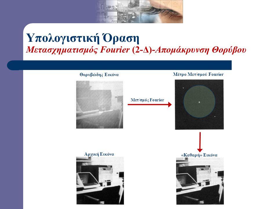 Υπολογιστική Όραση Μετασχηματισμός Fourier (2-Δ)-Απομάκρυνση Θορύβου Αρχική Εικόνα Αρχική Εικόνα + Θόρυβος