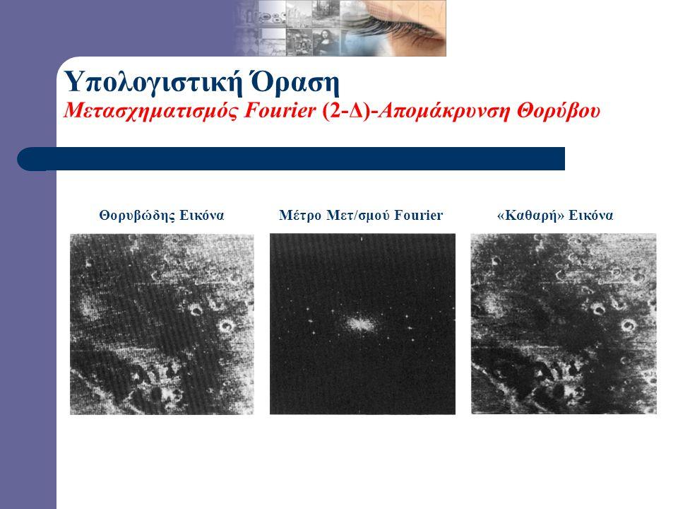 Υπολογιστική Όραση Μετασχηματισμός Fourier (2-Δ)-Απομάκρυνση Θορύβου Θορυβώδης Εικόνα Μετ/σμός Fourier Μέτρο Μετ/σμού Fourier Αρχική Εικόνα «Καθαρή» Ε