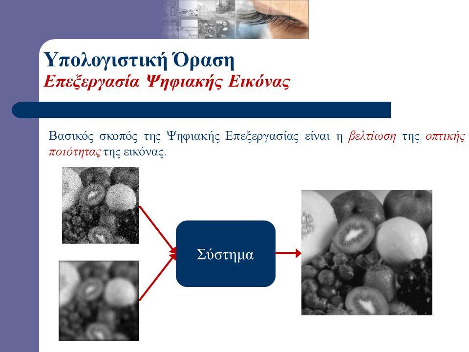 Αρχική Εικόνα Pattern Search Λύσαμε το πρόβλημα, αλλά το υπολογιστικό κόστος; Μήπως υπάρχει κάποια εναλλακτική λύση; Υπολογιστική Όραση Pattern Matching