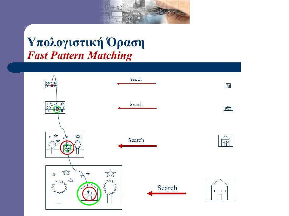 Αρχική Εικόνα Pattern Search Λύσαμε το πρόβλημα, αλλά το υπολογιστικό κόστος; Μήπως υπάρχει κάποια εναλλακτική λύση; Υπολογιστική Όραση Pattern Matchi