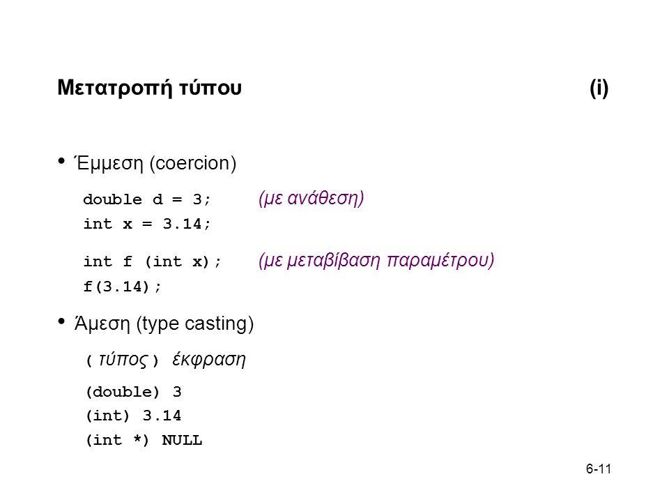 6-11 Μετατροπή τύπου(i) • Έμμεση (coercion) double d = 3; (με ανάθεση) int x = 3.14; int f (int x); (με μεταβίβαση παραμέτρου) f(3.14); • Άμεση (type casting) ( τύπος ) έκφραση (double) 3 (int) 3.14 (int *) NULL