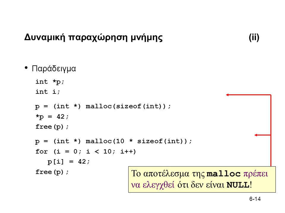 6-14 Δυναμική παραχώρηση μνήμης(ii) • Παράδειγμα int *p; int i; p = (int *) malloc(sizeof(int)); *p = 42; free(p); p = (int *) malloc(10 * sizeof(int)); for (i = 0; i < 10; i++) p[i] = 42; free(p); Το αποτέλεσμα της malloc πρέπει να ελεγχθεί ότι δεν είναι NULL !