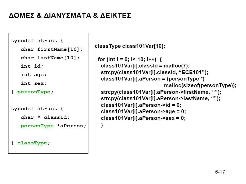 6-17 ΔΟΜΕΣ & ΔΙΑΝΥΣΜΑΤΑ & ΔΕΙΚΤΕΣ typedef struct { char firstName[10]; char lastName[10]; int id; int age; int sex; } personType; typedef struct { char * classId; personType *aPerson; } classType; classType class101Var[10]; for (int i = 0; i< 10; i++) { class101Var[i].classId = malloc(7); strcpy(class101Var[i].classId, ECE101 ); class101Var[i].aPerson = (personType *) malloc(sizeof(personType)); strcpy(class101Var[i].aPerson->firstName, ); strcpy(class101Var[i].aPerson->lastName, ); class101Var[i].aPerson->id = 0; class101Var[i].aPerson->age = 0; class101Var[i].aPerson->sex = 0; }