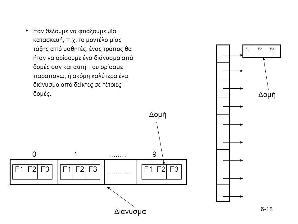 6-18 • Εάν θέλουμε να φτιάξουμε μία κατασκευή, π.χ. το μοντέλο μίας τάξης από μαθητές, ένας τρόπος θα ήταν να ορίσουμε ένα διάνυσμα από δομές σαν και