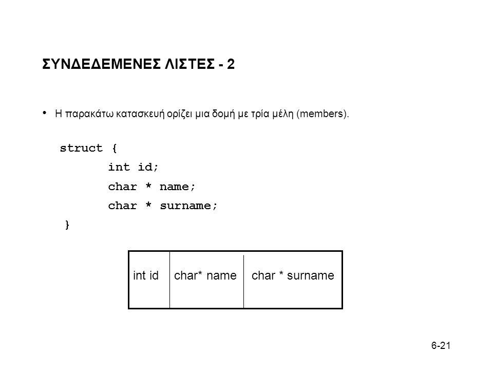 6-21 ΣΥΝΔΕΔΕΜΕΝΕΣ ΛΙΣΤΕΣ - 2 • Η παρακάτω κατασκευή ορίζει μια δομή με τρία μέλη (members). struct { int id; char * name; char * surname; } int idchar
