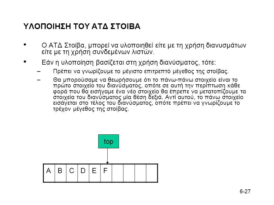 6-27 ΥΛΟΠΟΙΗΣΗ ΤΟΥ ΑΤΔ ΣΤΟΙΒΑ • Ο ΑΤΔ Στοίβα, μπορεί να υλοποιηθεί είτε με τη χρήση διανυσμάτων είτε με τη χρήση συνδεμένων λιστών. • Εάν η υλοποίηση