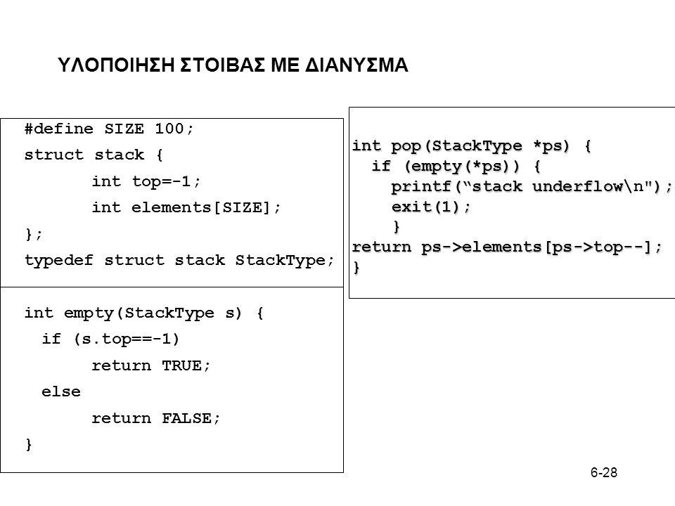 6-28 ΥΛΟΠΟΙΗΣΗ ΣΤΟΙΒAΣ ΜΕ ΔΙΑNΥΣΜΑ #define SIZE 100; struct stack { int top=-1; int elements[SIZE]; }; typedef struct stack StackType; int empty(Stack