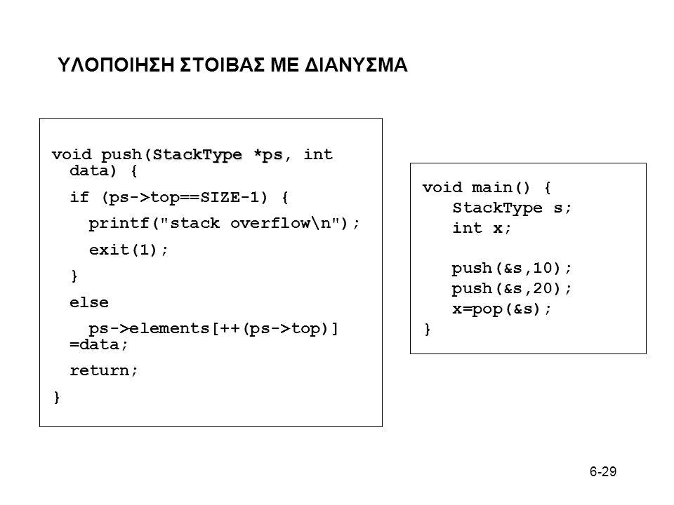 6-29 ΥΛΟΠΟΙΗΣΗ ΣΤΟΙΒAΣ ΜΕ ΔΙΑNΥΣΜΑ StackType *ps void push(StackType *ps, int data) { if (ps->top==SIZE-1) { printf( stack overflow\n ); exit(1); } else ps->elements[++(ps->top)] =data; return; } void main() { StackType s; int x; push(&s,10); push(&s,20); x=pop(&s); }