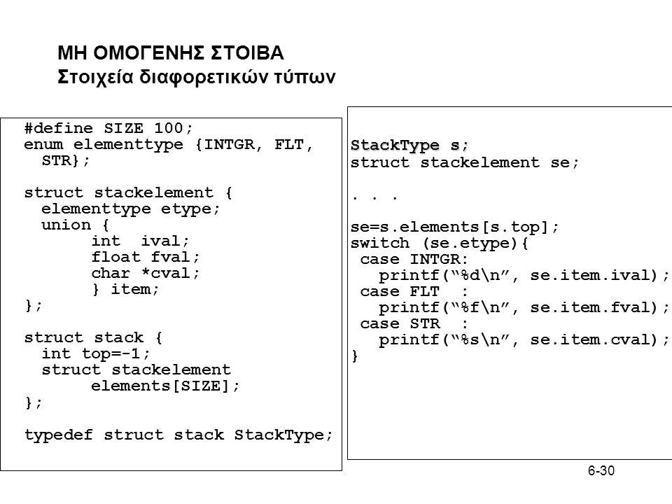 6-30 ΜΗ ΟΜΟΓΕΝΗΣ ΣΤΟΙΒA Στοιχεία διαφορετικών τύπων #define SIZE 100; enum elementtype {INTGR, FLT, STR}; struct stackelement { elementtype etype; uni