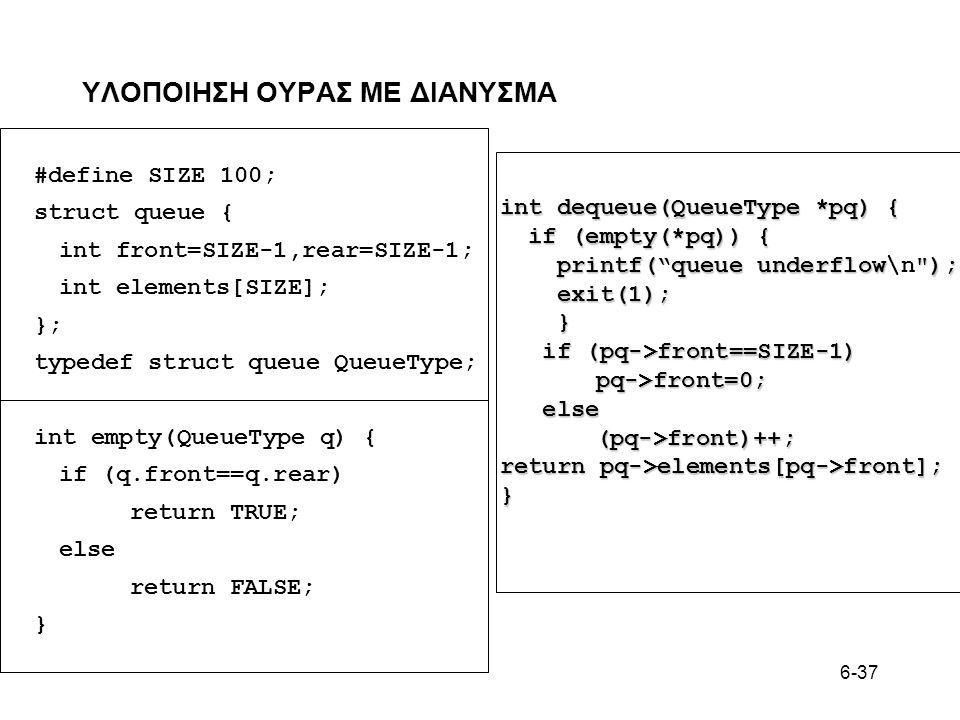6-37 ΥΛΟΠΟΙΗΣΗ ΟΥΡAΣ ΜΕ ΔΙΑNΥΣΜΑ #define SIZE 100; struct queue { int front=SIZE-1,rear=SIZE-1; int elements[SIZE]; }; typedef struct queue QueueType;