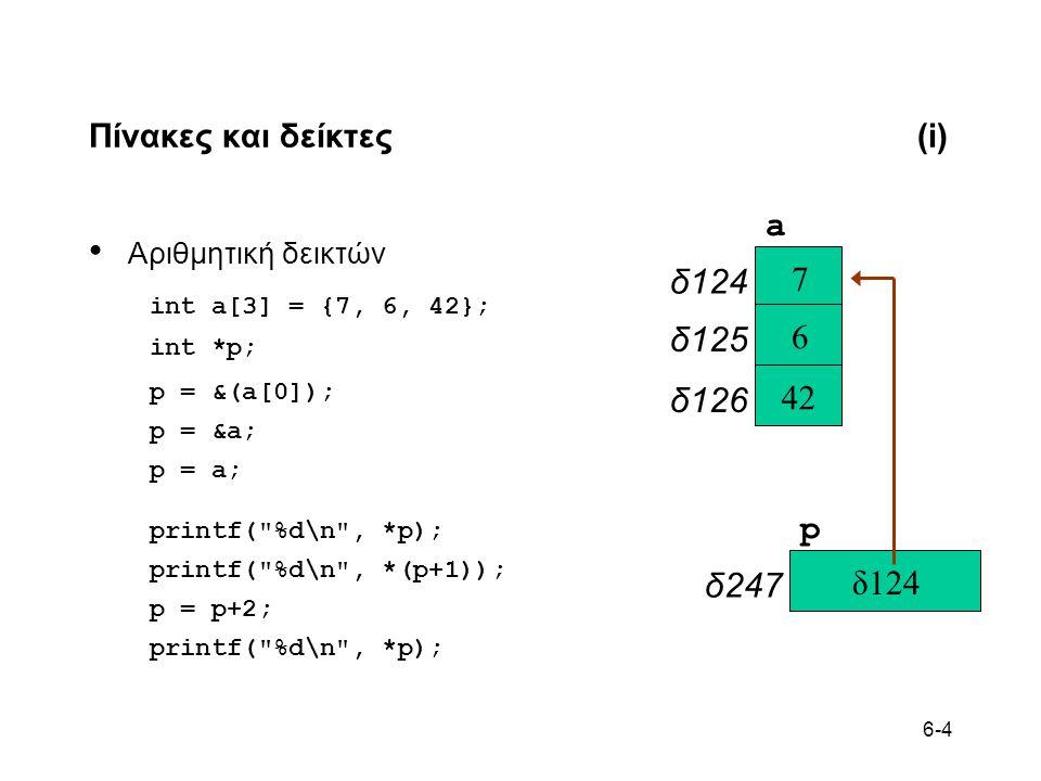 6-4 Πίνακες και δείκτες(i) • Αριθμητική δεικτών int a[3] = {7, 6, 42}; int *p; p δ247 a δ124 7 δ125 6 δ126 42 δ124 p = &(a[0]); p = &a; p = a; printf( %d\n , *p); printf( %d\n , *(p+1)); p = p+2; printf( %d\n , *p);