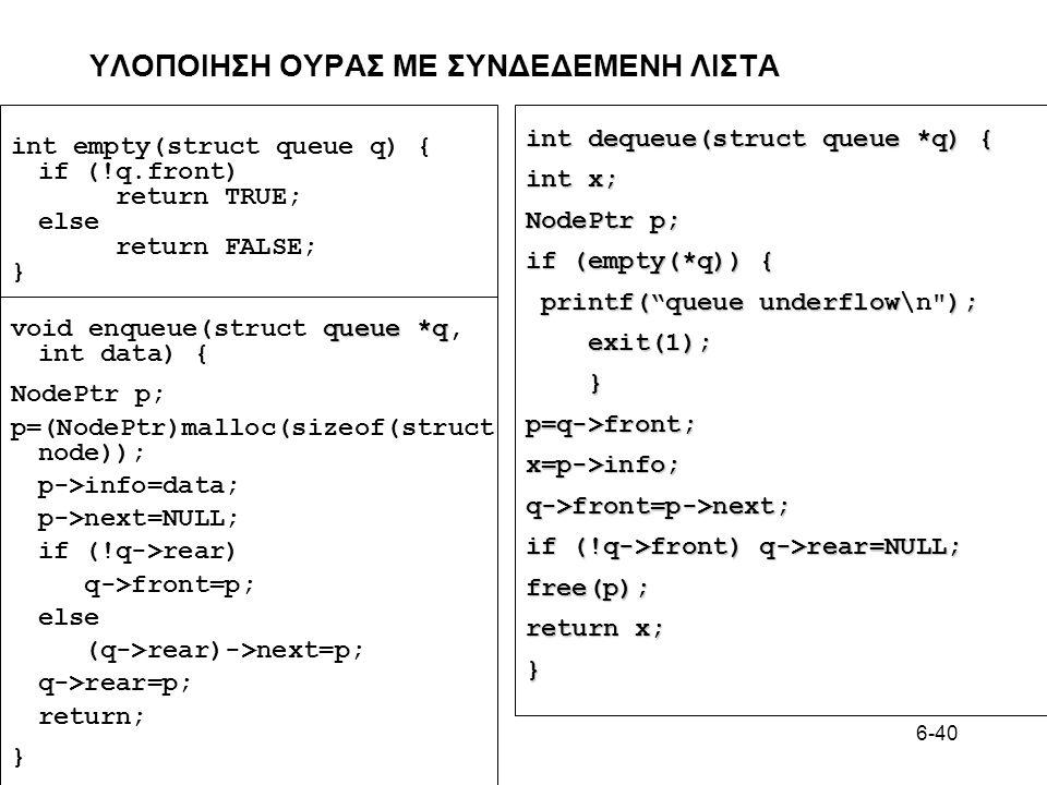 6-40 ΥΛΟΠΟΙΗΣΗ ΟΥΡAΣ ΜΕ ΣΥΝΔΕΔΕΜΕΝΗ ΛΙΣΤΑ int empty(struct queue q) { if (!q.front) return TRUE; else return FALSE; } queue *q void enqueue(struct queue *q, int data) { NodePtr p; p=(NodePtr)malloc(sizeof(struct node)); p->info=data; p->next=NULL; if (!q->rear) q->front=p; else (q->rear)->next=p; q->rear=p; return; } int dequeue(struct queue *q) { int x; NodePtr p; if (empty(*q)) { printf( queue underflow ); printf( queue underflow\n ); exit(1); exit(1); }p=q->front;x=p->info;q->front=p->next; if (!q->front) q->rear=NULL; free(p); return x; }